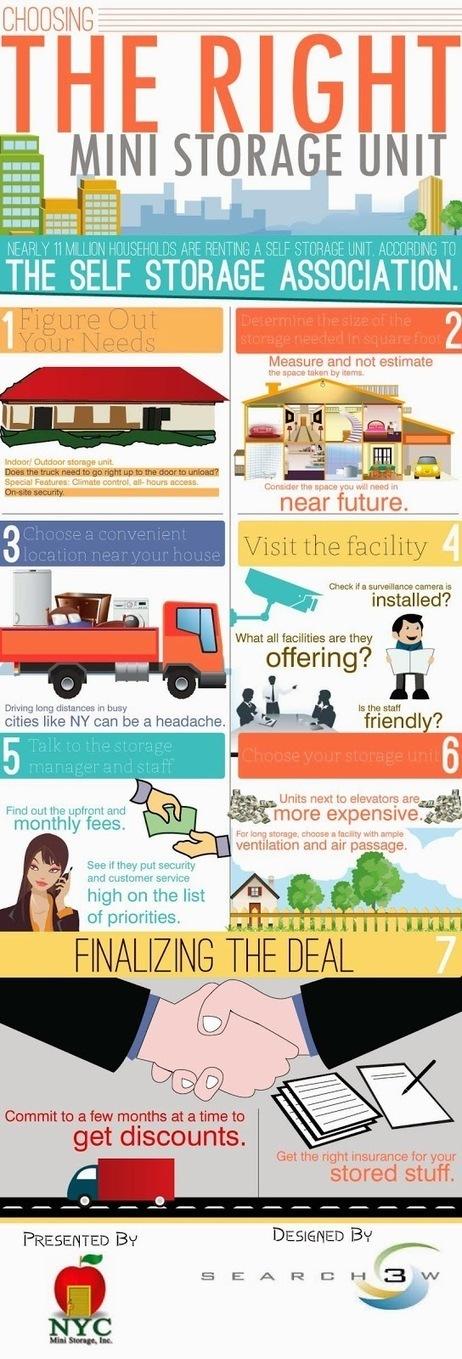 Infographic: Choosing The Right Mini Storage Uni | NYC MInistorage | Scoop.it