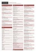 AngularJS Cheat Sheet | Angularjs | Scoop.it