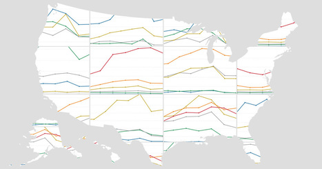 Tracking Inequality in America | Enrollment Management | Scoop.it