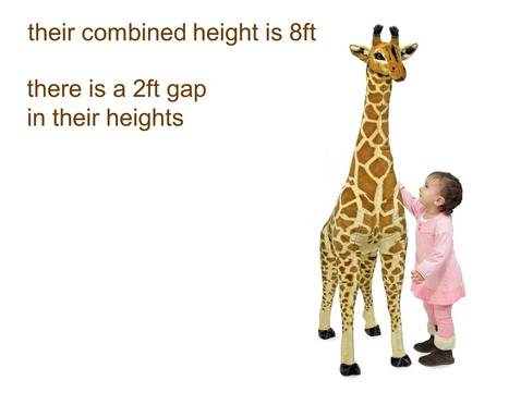MEDIAN Don Steward secondary maths teaching: two plank lengths and toy giraffe heights | matematika | Scoop.it