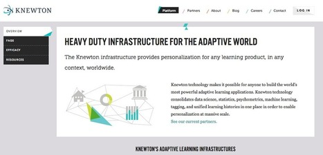 1776 -   Adaptive Learning Pays Off | Adaptive Learning in using Technology | Scoop.it