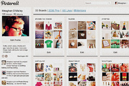 Inside Pinterest: Business angles worth exploring | Social Media and Journalists | Scoop.it