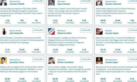Onalytica. Trouvez des influenceurs à partir de votre contenu – Les outils de la veille | Les outils du Web 2.0 | Scoop.it