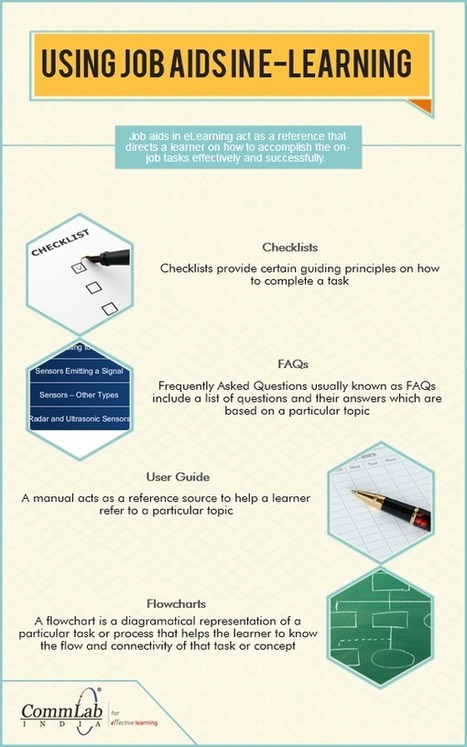 Using Job Aids in E-learning – An Infographic | Desenho Instrucional | Scoop.it