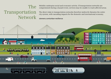 Four Infographics About Resilient Urban Systems | green infographics | Scoop.it