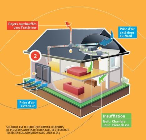 SOLÉHOM®, le mur calorifique 3 en 1 pour tout type de bâtiment | ENR | Scoop.it