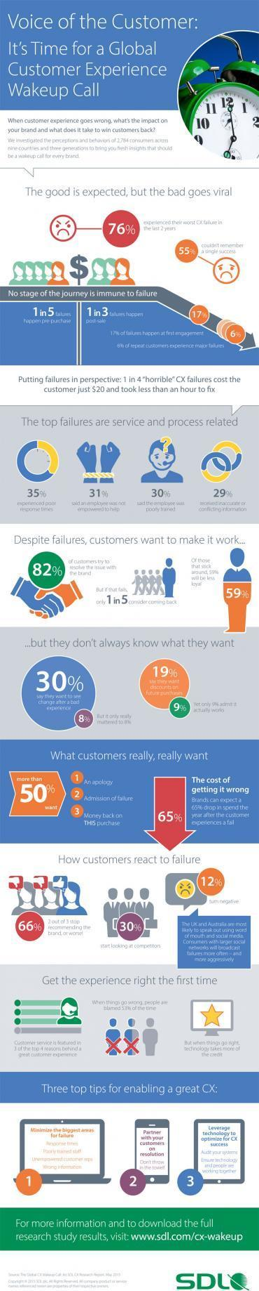 Infographic: What's the impact of a bad customer experience? | MyCustomer | Designing  services | Scoop.it