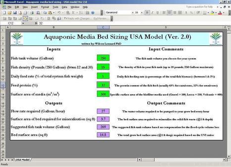 Version 2.0 Backyard Aquaponics Design Tool | Aquaponics Education | Scoop.it