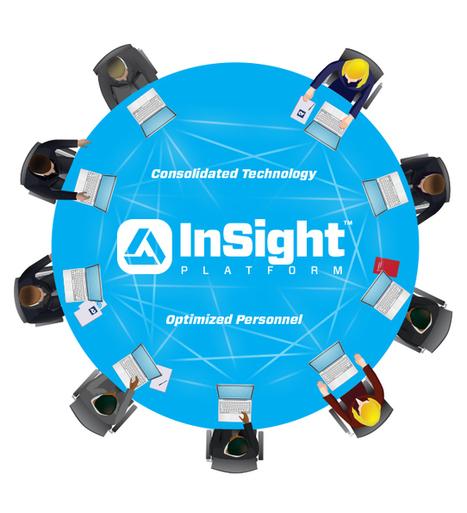 AccessData   InSight Platform   Cyber Bytes   Scoop.it