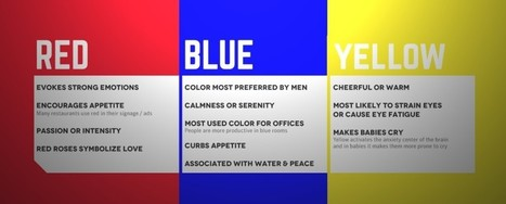 How Much Does Color Matter in Design? More Than You Think | Literacy Using Web 2.0 | Scoop.it