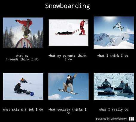 Snowboarding | What I really do | Scoop.it
