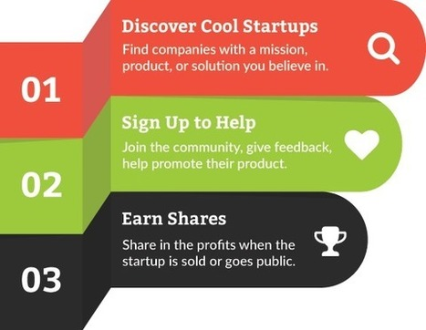 RocketClub : Earn Startup Shares trying Cool Products | Tudo o resto | Scoop.it