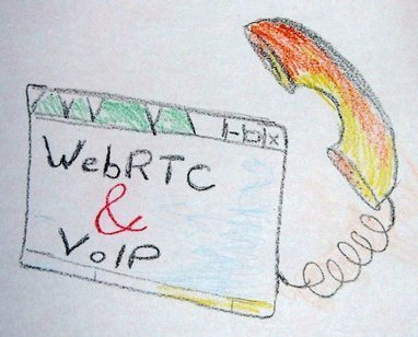 How Will WebRTC Change the VoIP Industry? - BlogGeek.me | CCC Confer | Scoop.it