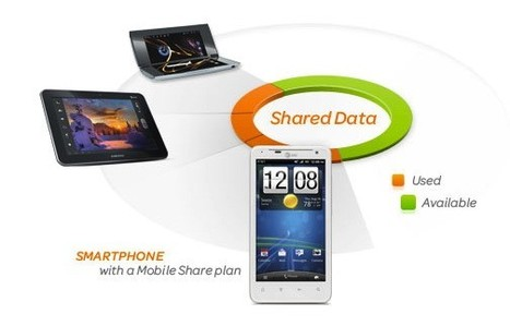 AT&T to introduce 300MB and 2GB Mobile Share plans on July 26th - Engadget | Mobile News | Scoop.it