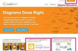 En la nube TIC: Lucidchart: crea gráficos colaborativos fácilmente | Las TIC y la Educación | Scoop.it