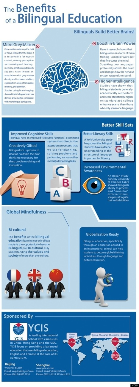 INFOGRAPHIC: The Benefits Of Bilingual Education | Tutorials | Scoop.it
