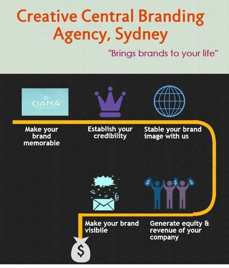 Establish Your Brand by Creative Central Branding Agency in Sydney | Creative Central | Scoop.it
