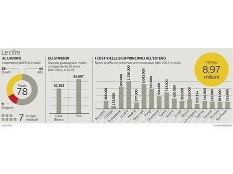Il carrozzone dell'ente per il Turismo spende per gli stipendi e non per l'Italia | Accoglienza turistica | Scoop.it