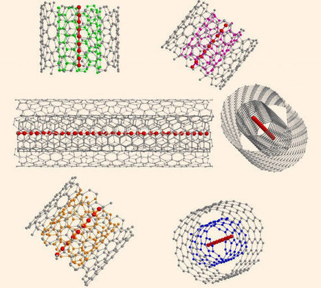 Route to Carbyne: Scientists Create Ultra-Long 1D Carbon Chains | Amazing Science | Scoop.it
