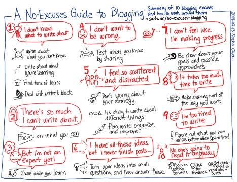 A No Excuses Guide to Blogging | Knowledge Broker | Scoop.it