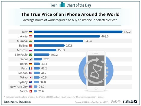 Here's how many hours you'll have to work to afford that new iPhone | Ubiquitous Learning | Scoop.it
