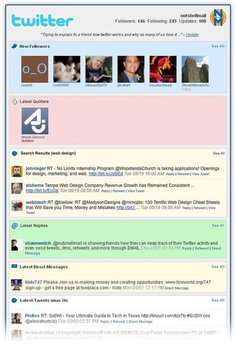 NutshellMail. La veille réseaux sociaux par mail | Les outils de la veille | Les outils du Web 2.0 | Scoop.it