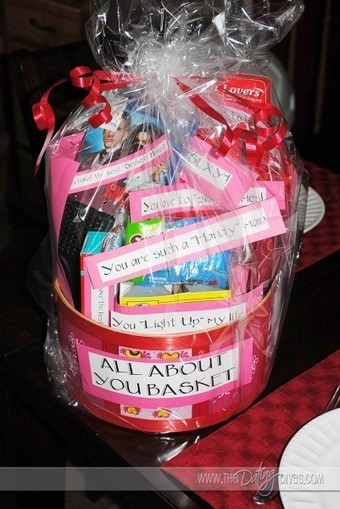 """""""All About You"""" Basket 