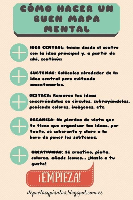 Mapas mentales/conceptuales: Consejos | De poetas y piratas | TiQuiTac | Scoop.it