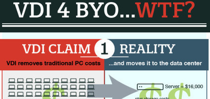 VDI for BYOD...WTF? | VDI | Scoop.it