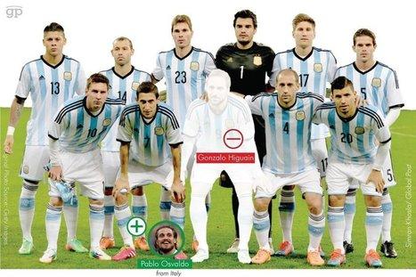 SPECIALE MONDIALI 2014: Coppa del Mondo senza giocatori immigrati?   Permesso di soggiorno   Scoop.it