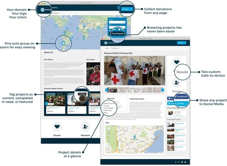 Impact Mapping: Showcase The Value Of Your On-The-Ground Work Visually With ImpactFlo | Top Social Media Tools | Scoop.it