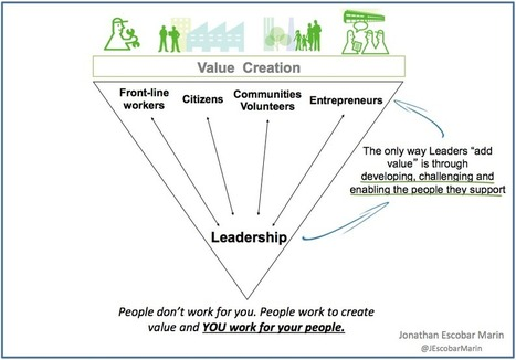 KinderWiser: Respect For People: a driving value to build a better society   Six-Sigma-Lean-TOC-TLS   Scoop.it