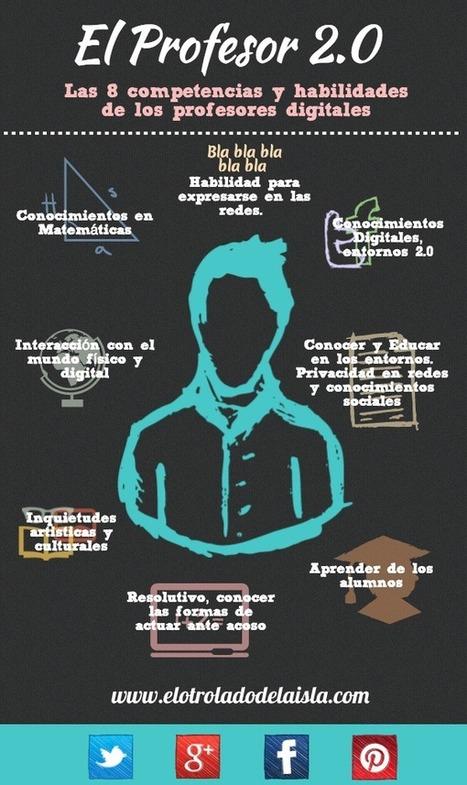 [Infografía] El profesor 2.0 | Asesoría TIC y aprendizaje competencial | Scoop.it