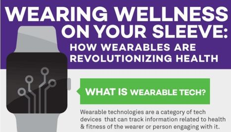 Infografía: ¿Cómo la tecnología wearable está revolucionando la Salud? | Ingeniería Biomédica | Scoop.it