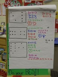 Number Talks | Number Talks and Making Math Relevant | Scoop.it