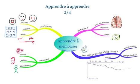 An-Dante: Comment apprendre efficacement ? Apprendre à mémoriser | apprendre - learning | Scoop.it