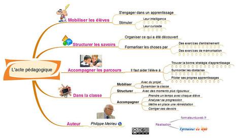 L'acte pédagogique de Philippe Meirieu | Le Formateur du Web | Pédagogie de la maîtrise et métacognition | Scoop.it