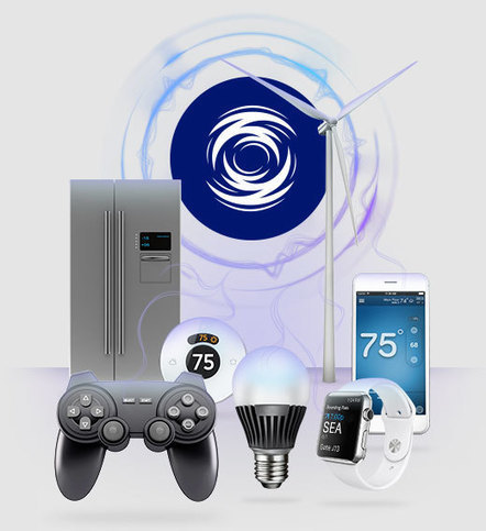 Internet of Things (IoT) Platform & Software - Salesforce.com | LongRanger | Scoop.it