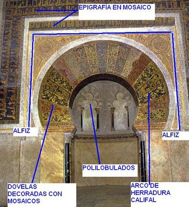 Análisis y comentario de la Mezquita de Córdoba | Conocer el Arte | Scoop.it
