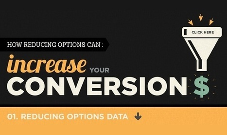 Visualistan: How Reducing Options Can Increase Your Conversions #infographic | My Blog 2016 | Scoop.it