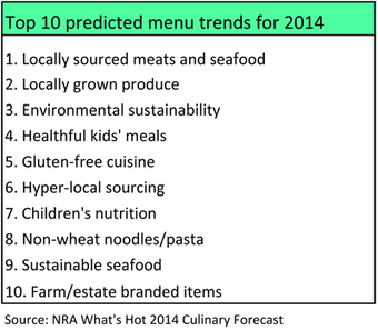 Chefs predict top restaurant culinary trends for 2014 | Seafood Trends content from Nation's Restaurant News | FoodShootr Food Tech News | Scoop.it