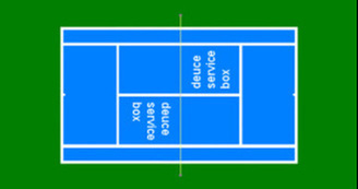 (EN) Tennis Glossary of terms   Translation and language   Scoop.it