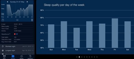 This nighttime routine will help you be more productive in the morning | Revieratoy | Scoop.it