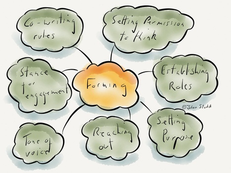 How to Build and Moderate a thriving Social Learning Community: Part 1 - Forming | Dave B's Collaboration in Organisations | Scoop.it