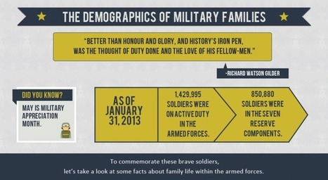 Military Families: A Closer Look | Children and Families Today | Scoop.it
