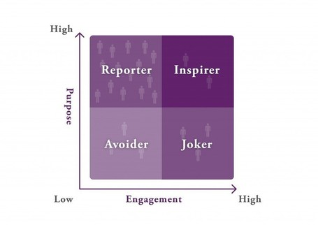 What is your business storytelling intelligence | One Thousand & One | Just Story It | Scoop.it