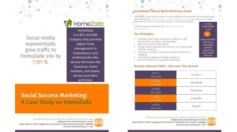 Social Media Optimization Case Study | Inbound Marketing | Social Media for Business | Scoop.it