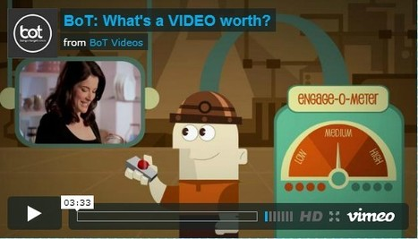 HARNESS THE  POWER OF VIDEO | Better teaching, more learning | Scoop.it