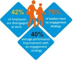 Employee engagement – put an end to workplace frustration - Social-Hire | Leadership & Learning | Scoop.it