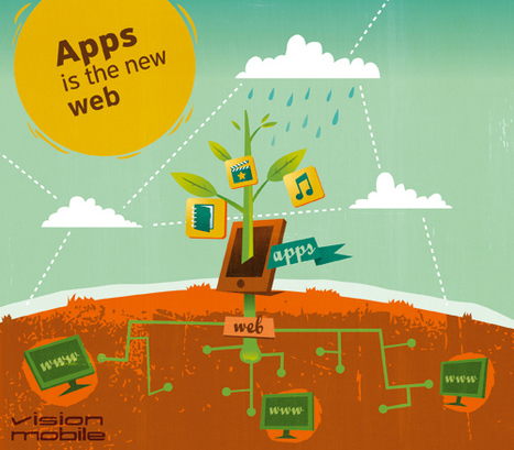 Apps is the new Web: sowing the seeds for Web 3.0 - VisionMobile | Library web services | Scoop.it